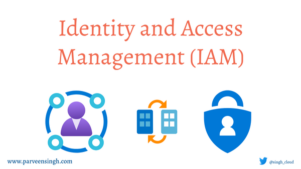 Identity and Access Management (IAM) - Everything You Need To Know