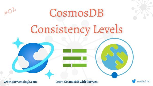 Consistency Levels in Azure Cosmos DB Explained